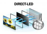 Direct LED (подсветка размещена за экраном)
